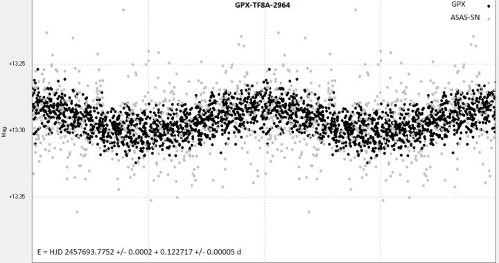 GPX-TF8A-2964